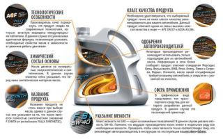 Срок годности моторного масла: как узнать, условия хранения масла, как определить пригодность автомасла