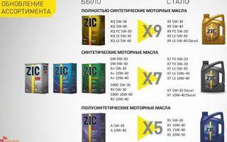 Масло ZIC: моторное масло Зик подбор масла по марке автомобиля, ассортимент масел, как отличить подделку