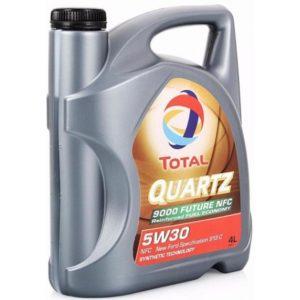 Quartz 9000 Future